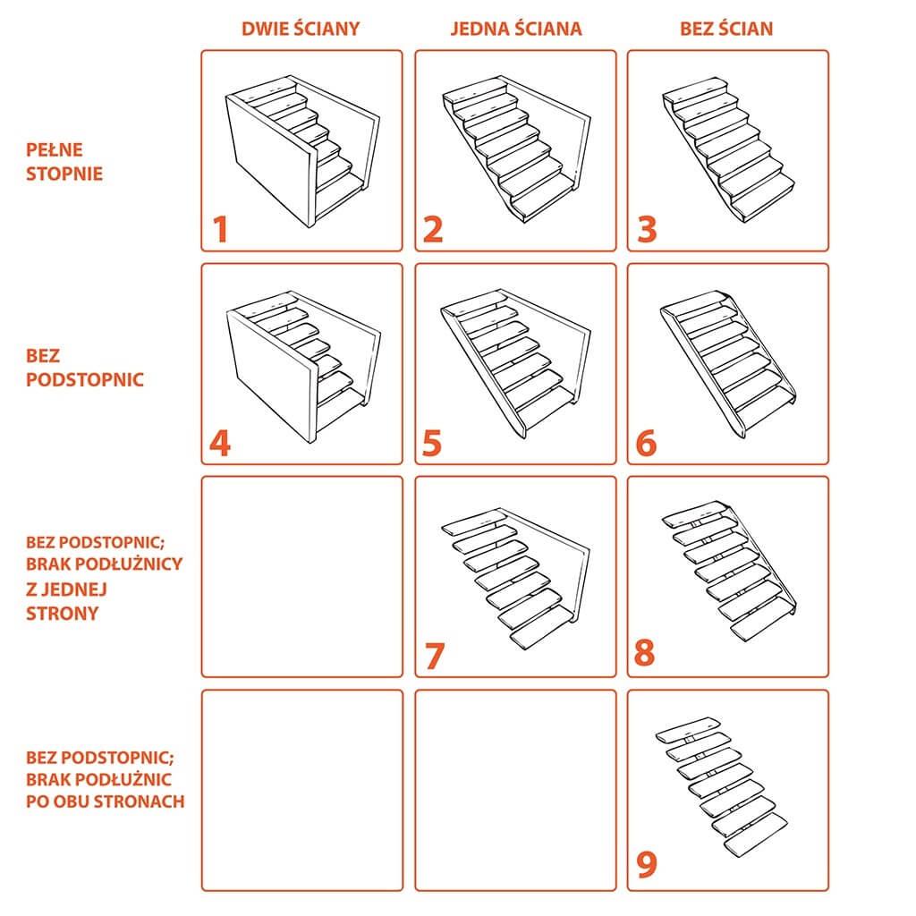 schody betonowe konstrukcja
